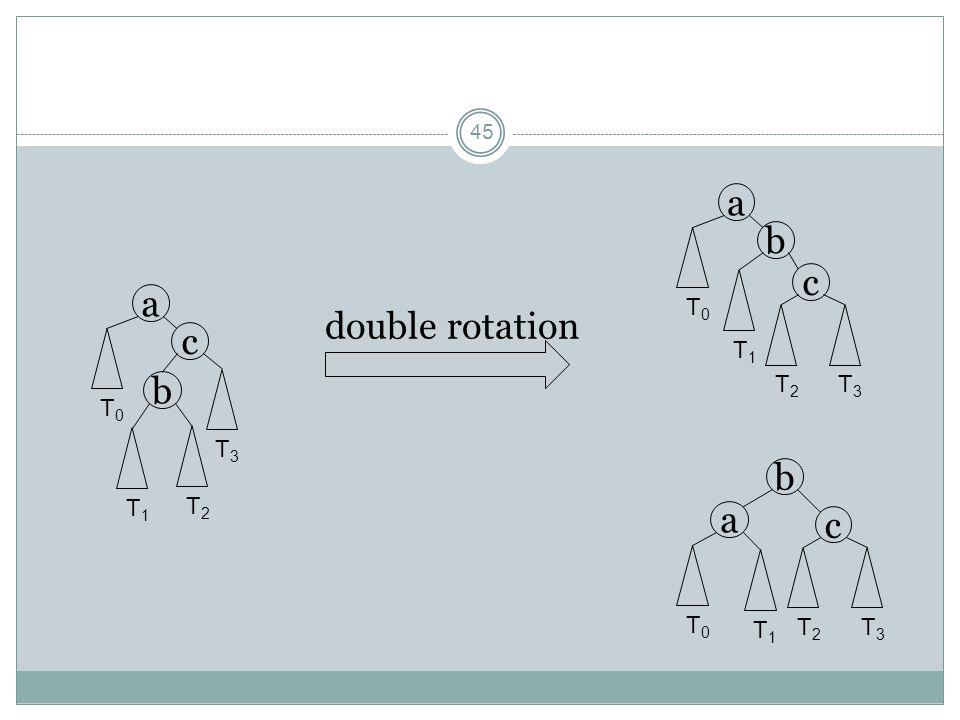 45 a b c T0T0 T1T1 T2T2 T3T3 double rotation a b c T0T0 T1T1 T2T2 T3T3 a c b T0T0 T3T3 T1T1 T2T2