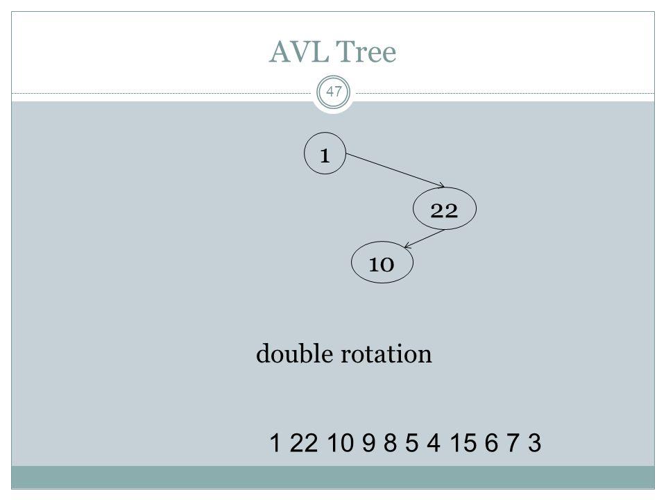AVL Tree 47 1 1 22 10 9 8 5 4 15 6 7 3 10 22 double rotation