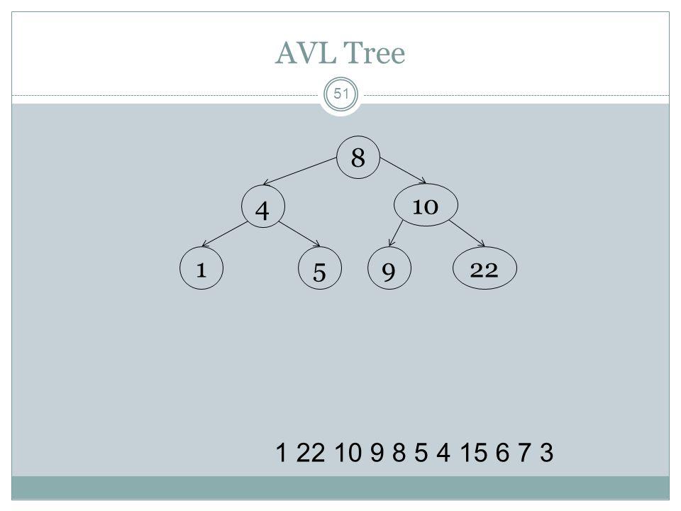 AVL Tree 51 1 22 10 9 8 5 4 15 6 7 3 8 10 22 4 591