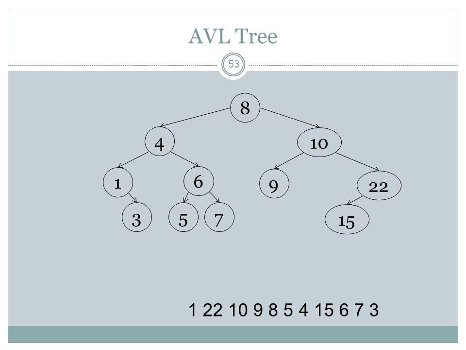 AVL Tree 53 1 22 10 9 8 5 4 15 6 7 3 8 10 22 4 6 9 1 15 753