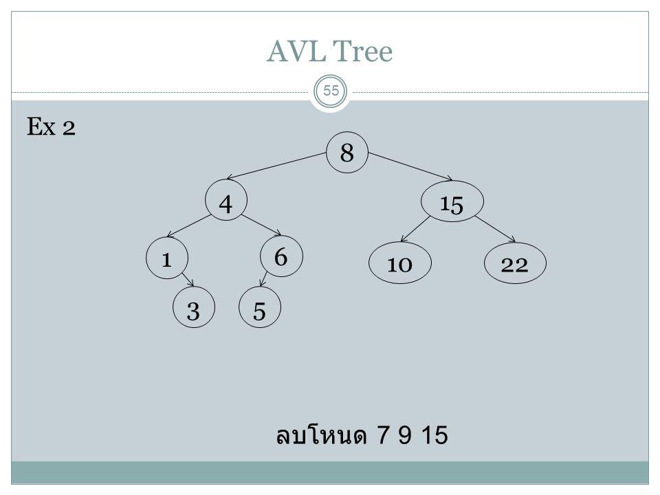 AVL Tree 55 ลบโหนด 7 9 15 8 15 22 4 6 1 10 53 Ex 2