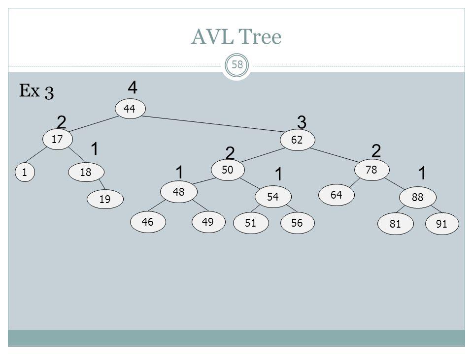 AVL Tree 58 44 17 62 1 5078 18 48 4649 54 5156 64 88 8191 23 1 1 1 2 2 Ex 3 19 1 4