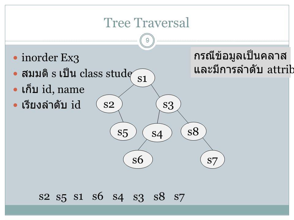 Tree Traversal 9 inorder Ex3 สมมติ s เป็น class student เก็บ id, name เรียงลำดับ id s1 s2s3 s6 s8s5 s2 s5 s1s6s4 s3s8 s7 s4 s7 กรณีข้อมูลเป็นคลาส และม