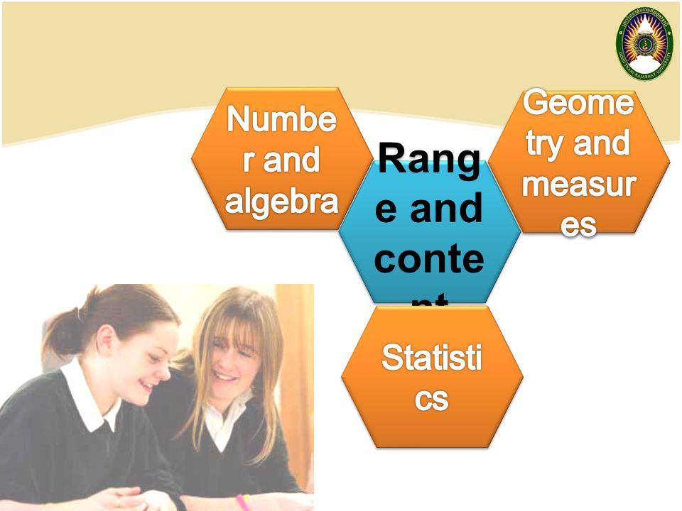 Rang e and conte nt