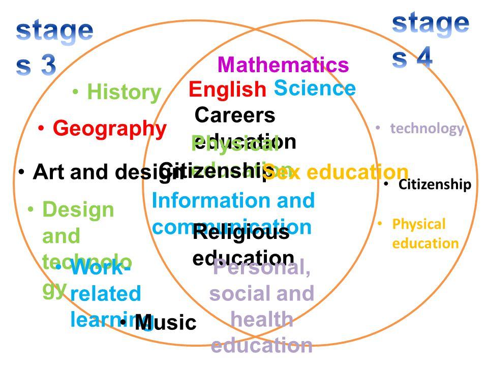 Mathematical Curriculum