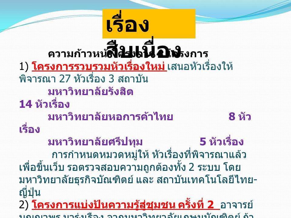 ความก้าวหน้าโครงการ 4 โครงการ 1) โครงการรวบรวมหัวเรื่องใหม่ เสนอหัวเรื่องให้ พิจารณา 27 หัวเรื่อง 3 สถาบัน มหาวิทยาลัยรังสิต 14 หัวเรื่อง มหาวิทยาลัยหอการค้าไทย 8 หัว เรื่อง มหาวิทยาลัยศรีปทุม 5 หัวเรื่อง การกำหนดหมวดหมู่ให้ หัวเรื่องที่พิจารณาแล้ว เพื่อขึ้นเว็บ รอตรวจสอบความถูกต้องทั้ง 2 ระบบ โดย มหาวิทยาลัยธุรกิจบัณฑิตย์ และ สถาบันเทคโนโลยีไทย - ญี่ปุ่น 2) โครงการแบ่งปันความรู้สู่ชุมชน ครั้งที่ 2 อาจารย์ บุญญาพร มารุ่งเรือง จากมหาวิทยาลัยเกษมบัณฑิตย์ ถ้า ทางกลุ่มร่วมกิจกรรมกับมหาวิทยาลัยได้ฝากตัวแทนที่ร่วม ประชุมแจ้งให้ทางกลุ่มจัดกิจกรรมให้เด็กด้วยก็ได้จัด ตัวแทนร่วมคิดสร้างกิจกรรม เสนอที่ประชุมครั้งต่อไปคือ ตัวแทน จาก ม.