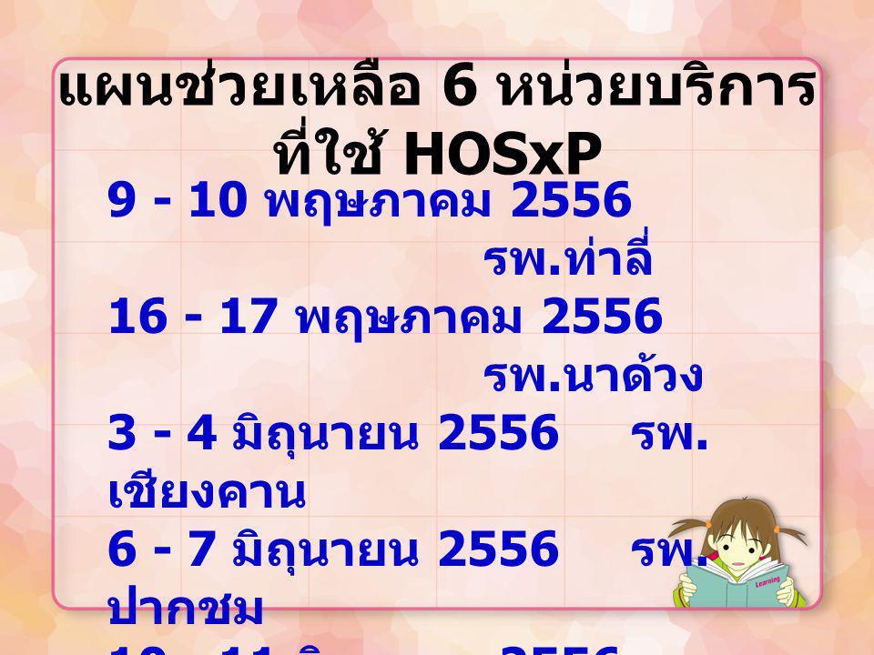 แผนช่วยเหลือ 6 หน่วยบริการ ที่ใช้ HOSxP 9 - 10 พฤษภาคม 2556 รพ. ท่าลี่ 16 - 17 พฤษภาคม 2556 รพ. นาด้วง 3 - 4 มิถุนายน 2556 รพ. เชียงคาน 6 - 7 มิถุนายน