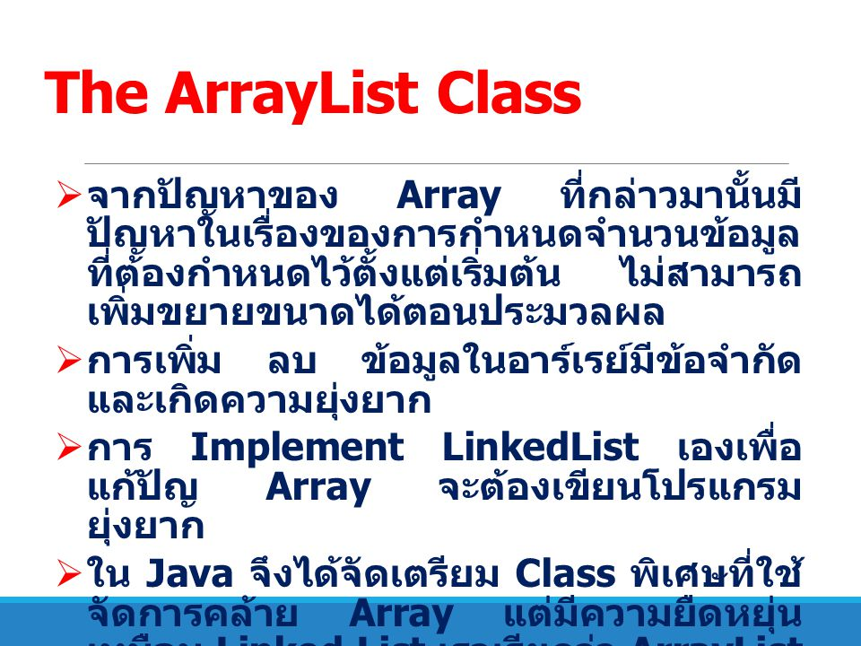 ArrayList words; words = new ArrayList (); words.add(0, it ); words.add( is ); words.add( a ); words.add( lie ); System.out.println(words); OUTPUT [it, is, a, lie] Method add(item);