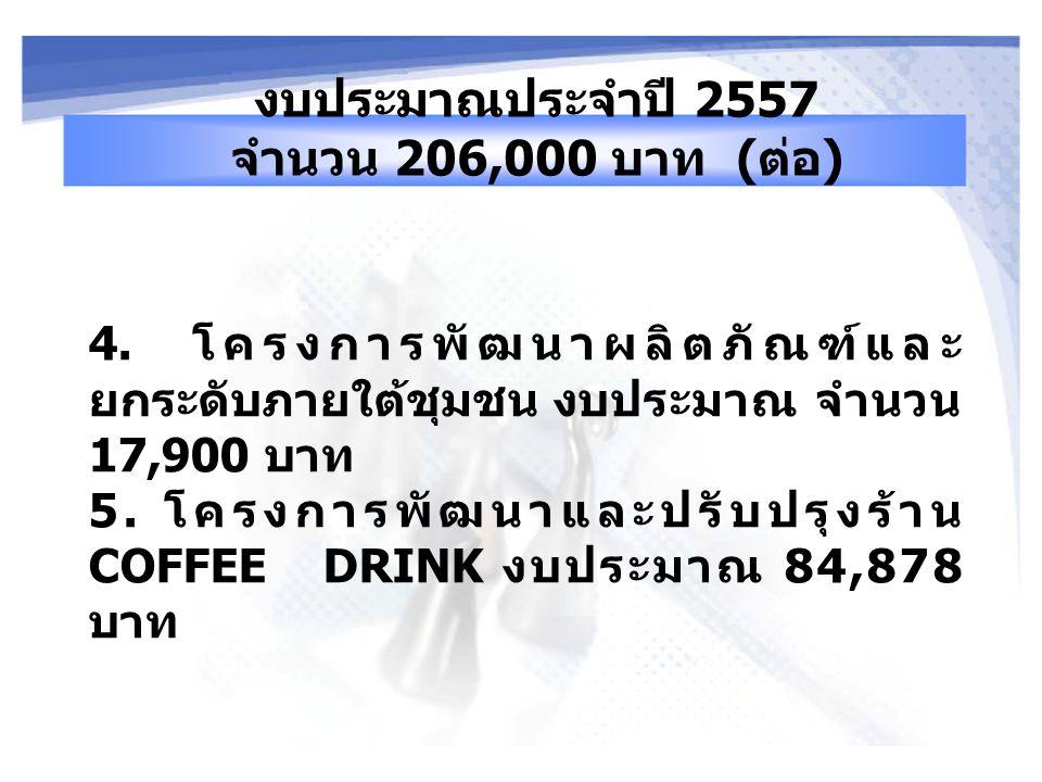 4. โครงการพัฒนาผลิตภัณฑ์และ ยกระดับภายใต้ชุมชน งบประมาณ จำนวน 17,900 บาท 5. โครงการพัฒนาและปรับปรุงร้าน COFFEE DRINK งบประมาณ 84,878 บาท งบประมาณประจำ