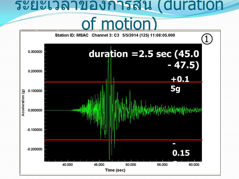 ระยะเวลาของการสั่น (duration of motion) +0.1 5g - 0.15 g duration =2.5 sec (45.0 - 47.5) 1