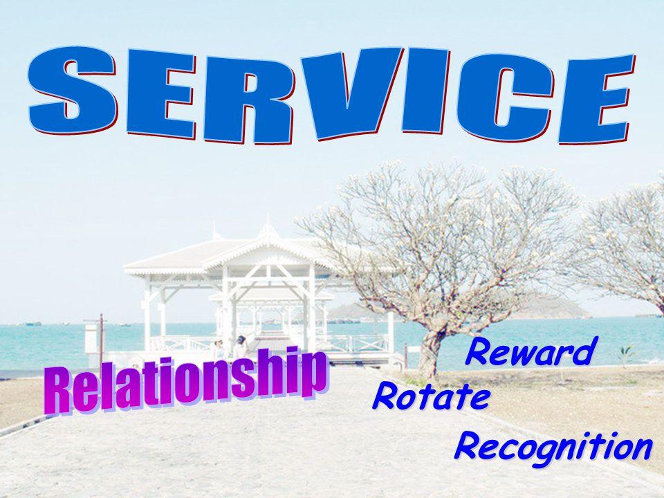 Reward Rotate Recognition