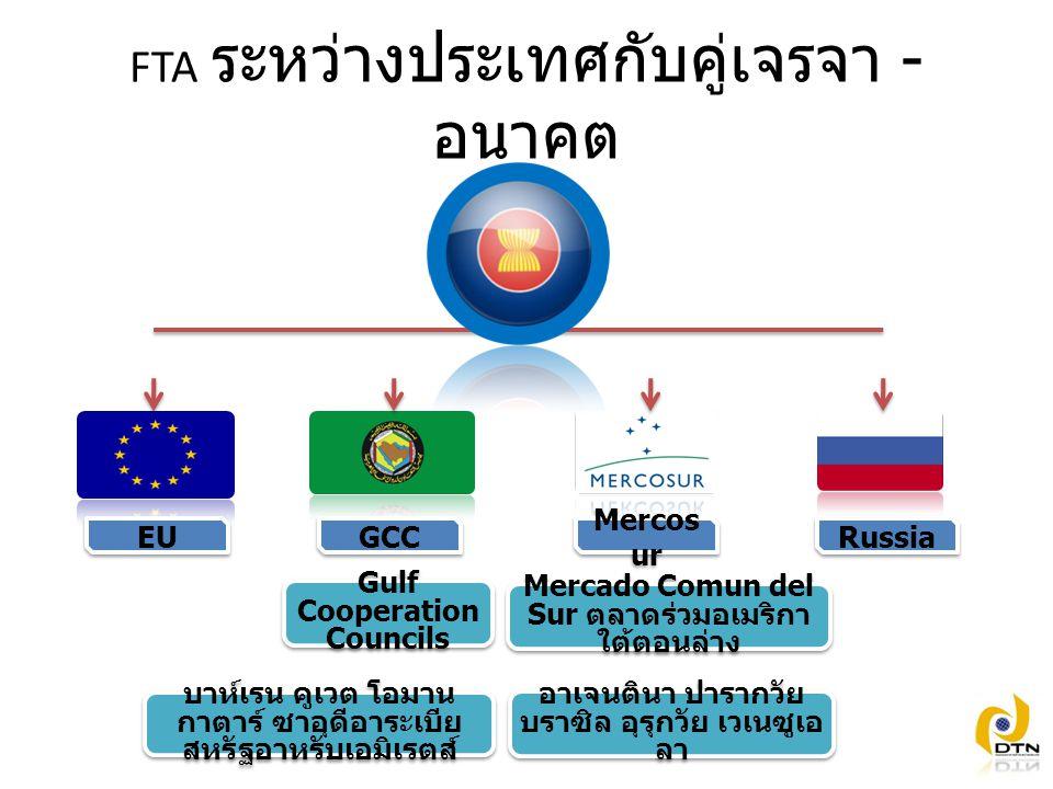 FTA ระหว่างประเทศกับคู่เจรจา - อนาคต GCC Mercos ur Russia Gulf Cooperation Councils Mercado Comun del Sur ตลาดร่วมอเมริกา ใต้ตอนล่าง บาห์เรน คูเวต โอม