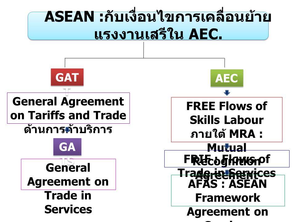 ASEAN : กับเงื่อนไขการเคลื่อนย้าย แรงงานเสรีใน AEC. AEC FREE Flows of Skills Labour ภายใต้ MRA : Mutual Recognition Agreement FRIF : Flows of Trade in