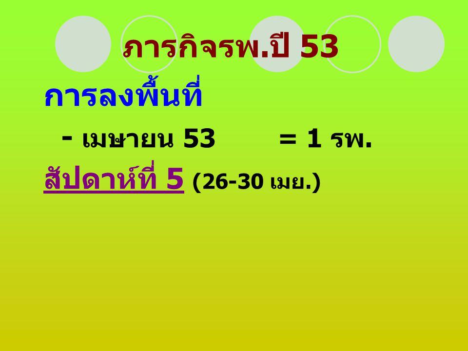 ภารกิจรพ. ปี 53 การลงพื้นที่ - เมษายน 53= 1 รพ. สัปดาห์ที่ 5 (26-30 เมย.)