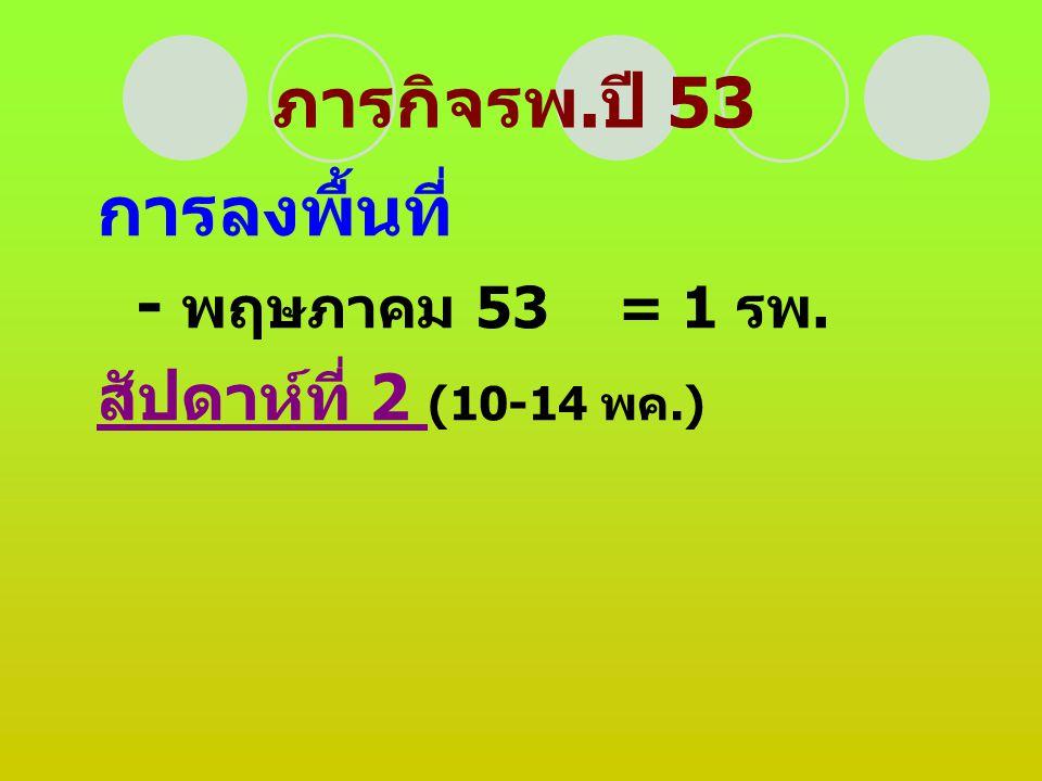 ภารกิจรพ. ปี 53 การลงพื้นที่ - พฤษภาคม 53= 1 รพ. สัปดาห์ที่ 2 (10-14 พค.)
