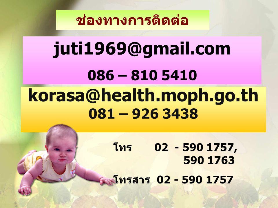 korasa@health.moph.go.th 081 – 926 3438 ช่องทางการติดต่อ juti1969@gmail.com 086 – 810 5410 โทร 02 - 590 1757, 590 1763 โทรสาร 02 - 590 1757