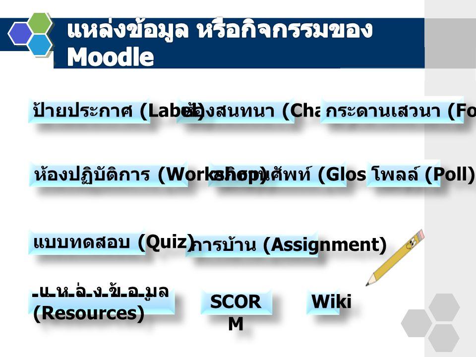 แหล่งข้อมูล (Resources) SCOR M Wiki อภิธานศัพท์ (Glossary) ห้องสนทนา (Chat ) กระดานเสวนา (Forum ) การบ้าน (Assignment) ห้องปฏิบัติการ (Workshop) ป้ายป