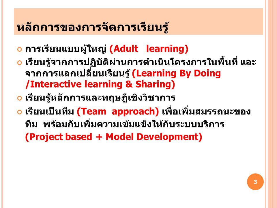 หลักการของการจัดการเรียนรู้ การเรียนแบบผู้ใหญ่ (Adult learning) เรียนรู้จากการปฏิบัติผ่านการดำเนินโครงการในพื้นที่ และ จากการแลกเปลี่ยนเรียนรู้ (Learn