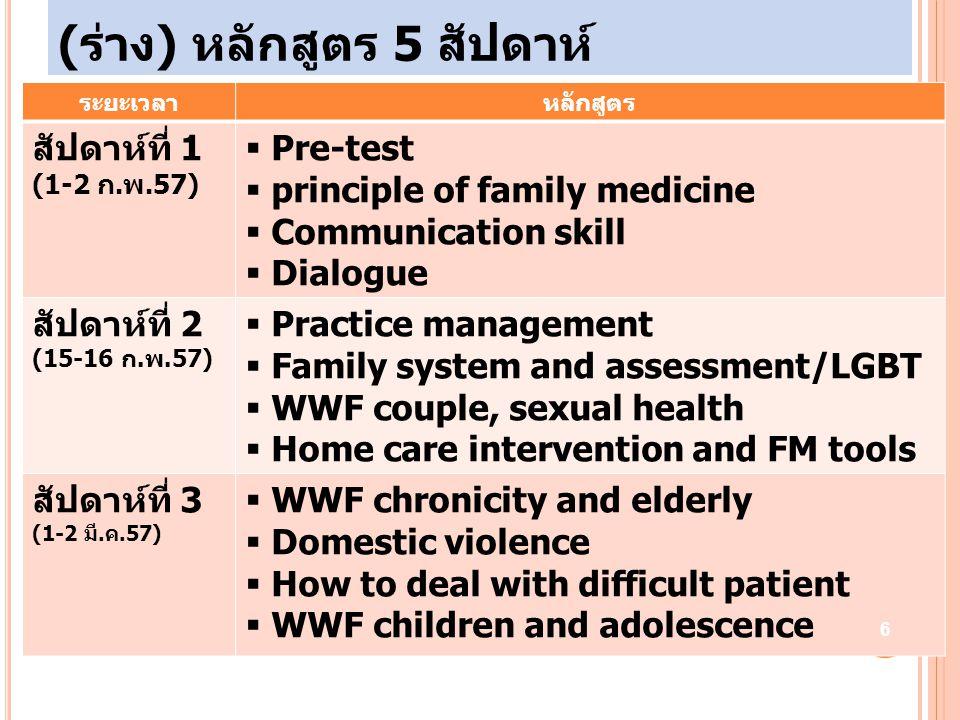 (ร่าง) หลักสูตร 5 สัปดาห์ ระยะเวลาหลักสูตร สัปดาห์ที่ 4 (15-16 มี.ค.57)  WWF palliative and end of life care  WWF Diabetics patient ชุดตรวจเท้า  Patient-centered Medicine  Primary care concept and Community-oriented primary care สัปดาห์ที่ 5 (29 - 30 มี.ค.57)  นำเสนอ difficult family/Home visit  Post test /feedback 7