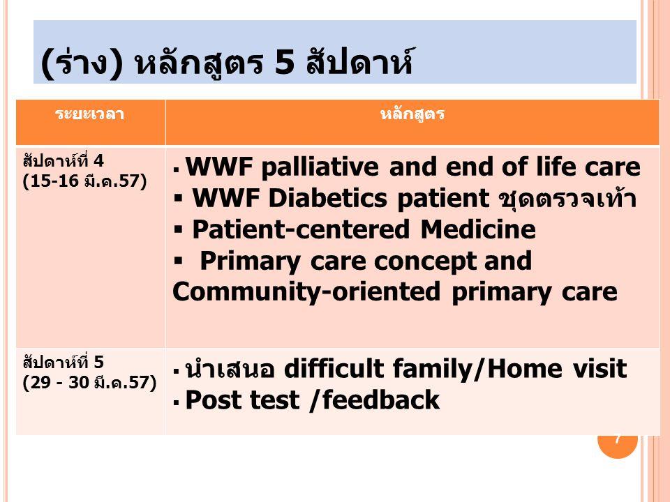 (ร่าง) หลักสูตร 5 สัปดาห์ ระยะเวลาหลักสูตร สัปดาห์ที่ 4 (15-16 มี.ค.57)  WWF palliative and end of life care  WWF Diabetics patient ชุดตรวจเท้า  Pa