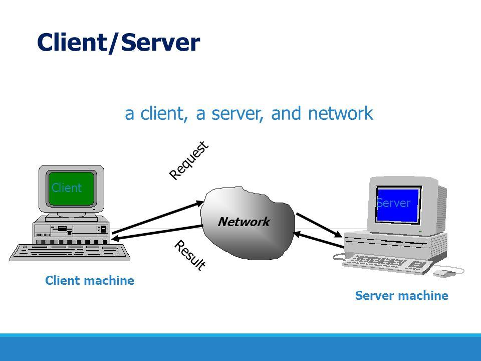 โปรแกรมถูกดำเนินการที่ ไหน แอพพลิเคชั่นส่วนใหญ่จะถูกประมวลผลที่ ฝั่ง Client (Client Side)  Client จะเรียกใช้บริการผ่าน Application Services จากเครื่องให้บริการผ่านระบบ เครือข่าย เช่น Database Services  Server จะเป็นส่วนของบริการที่ให้บริการ กับ Client และการเรียกใช้จะมีการกำหนด รูปแบบของการให้บริการ In client-server computing major focus is on SOFTWARE