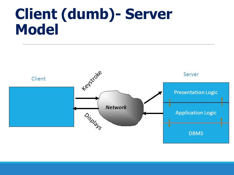 True Client-Server Model Presentation Logic Client Server Network Keystroke Processed Results Application Logic DBMS