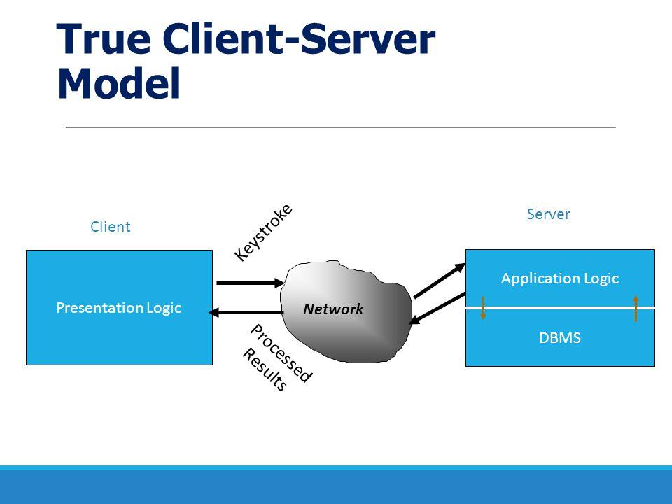 Communication Server  ประมวลผลการติดต่อสื่อสารระหว่างภาคพื้นและ ดาวเทียม  ประมวลผลการรับและส่งข้อความจำนวนมาก