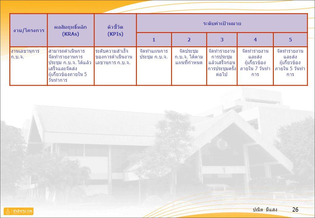 ปณิต มีแสง 26 งาน/โครงการ ผลสัมฤทธิ์หลัก (KRAs) ตัวชี้วัด (KPIs) ระดับค่าเป้าหมาย 12345 งานเลขานุการ ก.บ.จ. สามารถดำเนินการ จัดทำรายงานการ ประชุม ก.บ.