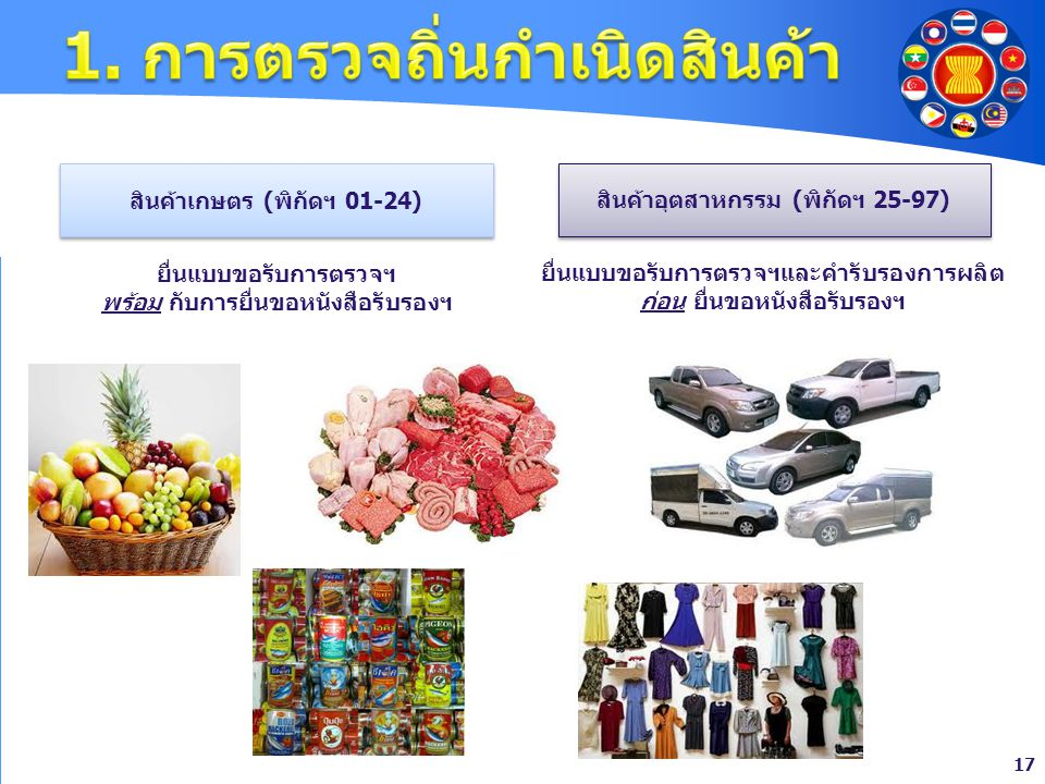 17 สินค้าเกษตร (พิกัดฯ 01-24) สินค้าอุตสาหกรรม (พิกัดฯ 25-97) ยื่นแบบขอรับการตรวจฯ พร้อม กับการยื่นขอหนังสือรับรองฯ ยื่นแบบขอรับการตรวจฯและคำรับรองการ