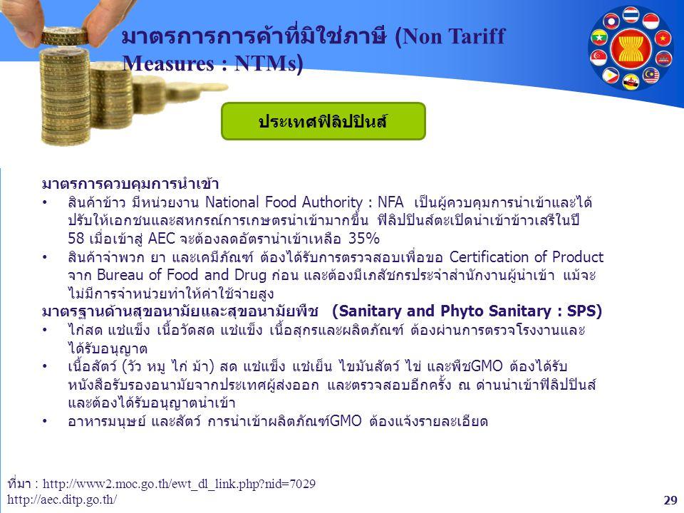 29 มาตรการควบคุมการนำเข้า สินค้าข้าว มีหน่วยงาน National Food Authority : NFA เป็นผู้ควบคุมการนำเข้าและได้ ปรับให้เอกชนและสหกรณ์การเกษตรนำเข้ามากขึ้น