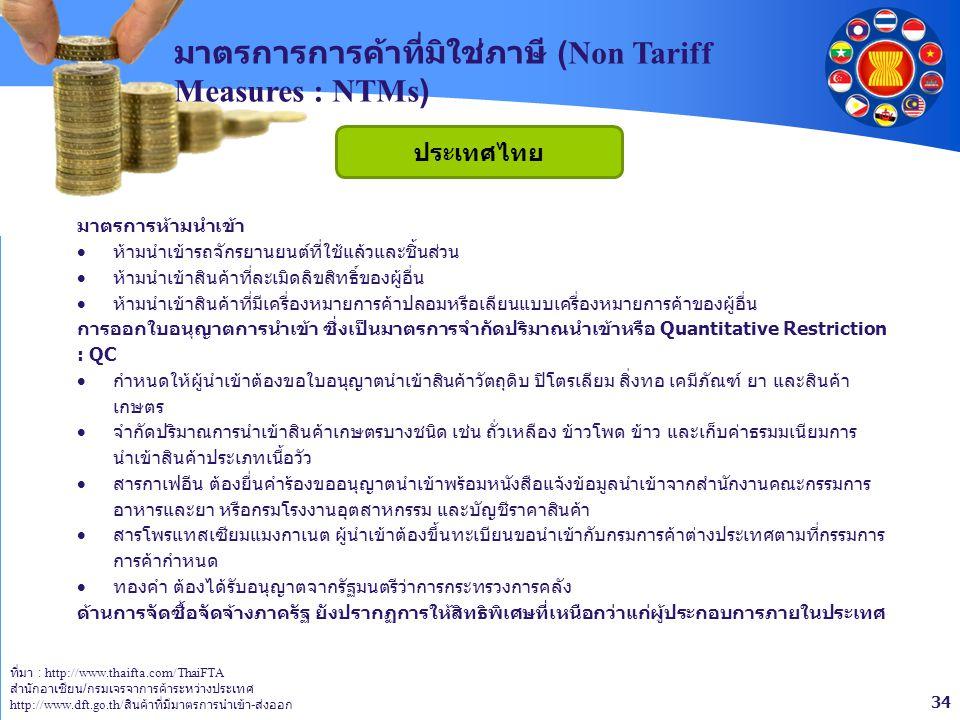 34 ประเทศไทย มาตรการการค้าที่มิใช่ภาษี (Non Tariff Measures : NTMs) ที่มา : http://www.thaifta.com/ThaiFTA สำนักอาเซียน / กรมเจรจาการค้าระหว่างประเทศ