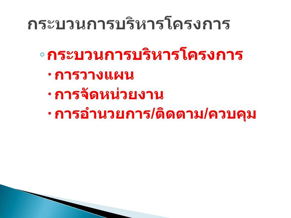 ◦ กระบวนการบริหารโครงการ  การวางแผน  การจัดหน่วยงาน  การอำนวยการ / ติดตาม / ควบคุม
