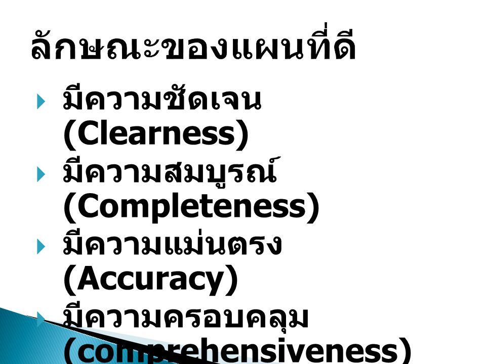  มีความชัดเจน (Clearness)  มีความสมบูรณ์ (Completeness)  มีความแม่นตรง (Accuracy)  มีความครอบคลุม (comprehensiveness)  มีความยืดหยุ่น (Flexibilit