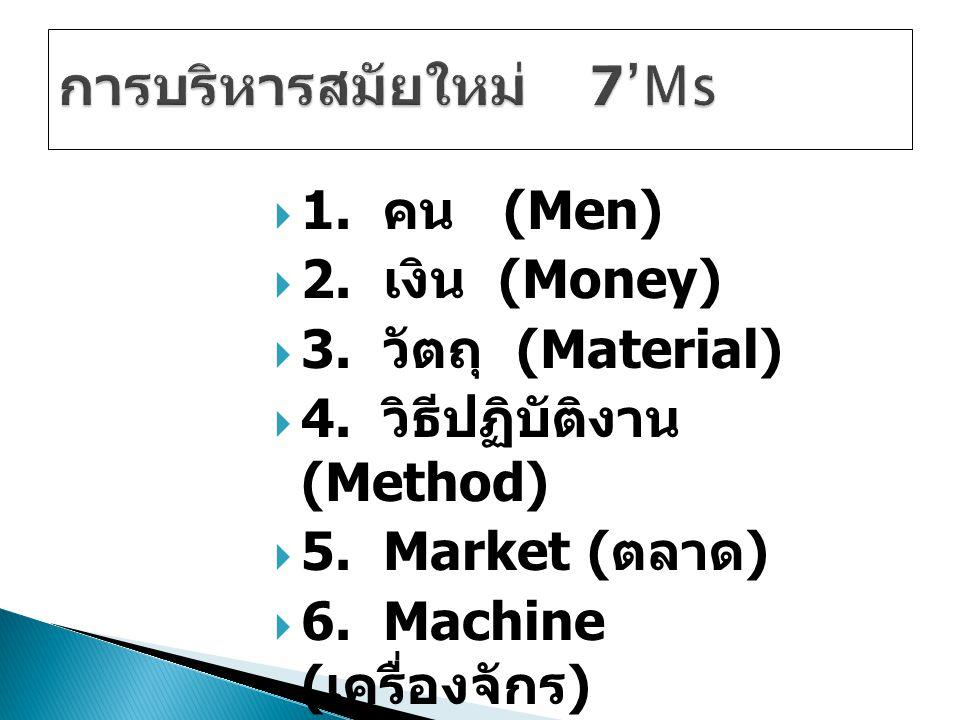  1. คน (Men)  2. เงิน (Money)  3. วัตถุ (Material)  4. วิธีปฏิบัติงาน (Method)  5. Market ( ตลาด )  6. Machine ( เครื่องจักร )  7. Morale ( ขวั