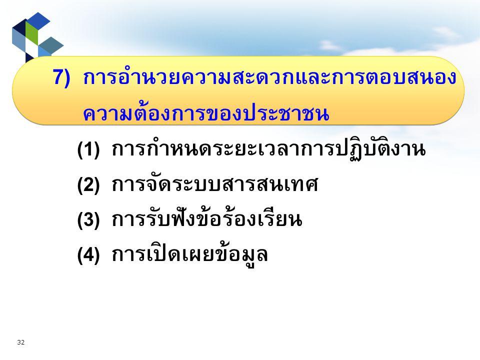 7) การอำนวยความสะดวกและการตอบสนอง ความต้องการของประชาชน (1) การกำหนดระยะเวลาการปฏิบัติงาน (2) การจัดระบบสารสนเทศ (3) การรับฟังข้อร้องเรียน (4) การเปิด