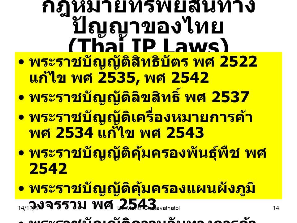 14/12/57Dr. Montri Chulavatnatol14 กฎหมายทรัพย์สินทาง ปัญญาของไทย (Thai IP Laws) พระราชบัญญัติสิทธิบัตร พศ 2522 แก้ไข พศ 2535, พศ 2542 พระราชบัญญัติลิ