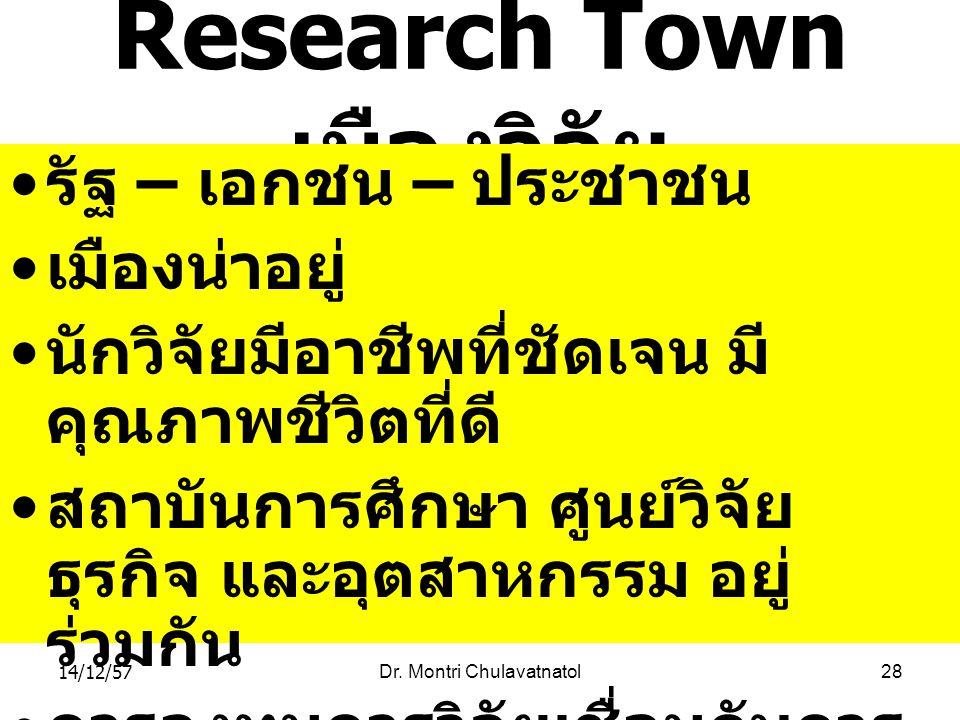 14/12/57Dr. Montri Chulavatnatol28 Research Town เมืองวิจัย รัฐ – เอกชน – ประชาชน เมืองน่าอยู่ นักวิจัยมีอาชีพที่ชัดเจน มี คุณภาพชีวิตที่ดี สถาบันการศ