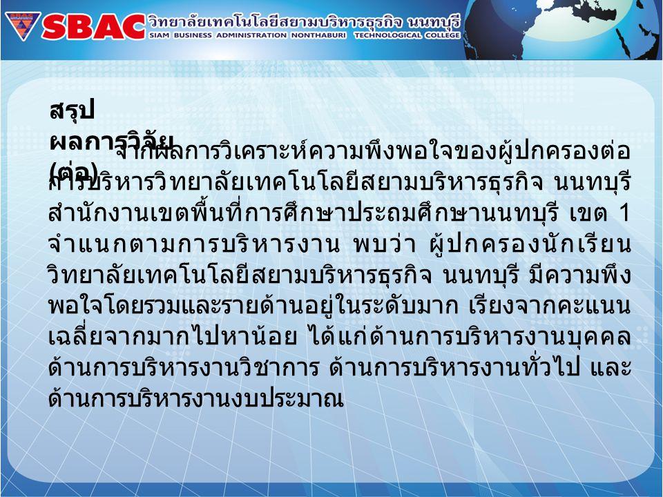 สรุป ผลการวิจัย ( ต่อ ) จากผลการวิเคราะห์ความพึงพอใจของผู้ปกครองต่อ การบริหารวิทยาลัยเทคโนโลยีสยามบริหารธุรกิจ นนทบุรี สำนักงานเขตพื้นที่การศึกษาประถม