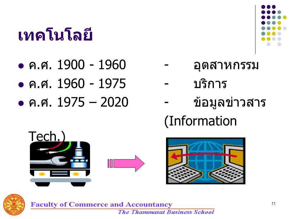 11 เทคโนโลยี ค. ศ. 1900 - 1960- อุตสาหกรรม ค. ศ. 1960 - 1975- บริการ ค. ศ. 1975 – 2020- ข้อมูลข่าวสาร (Information Tech.)