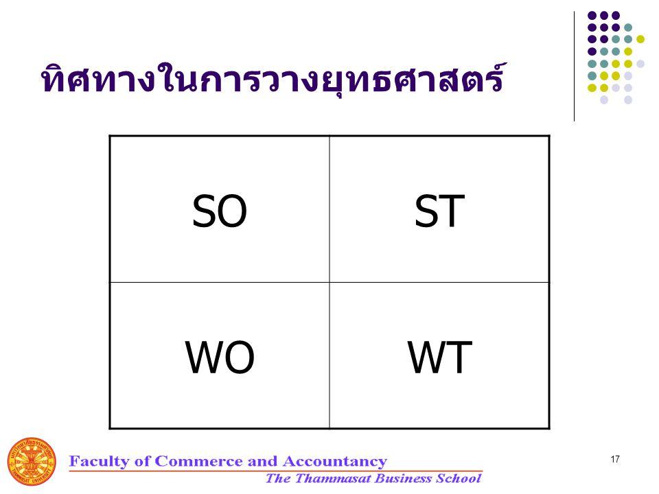 17 ทิศทางในการวางยุทธศาสตร์ SOST WOWT