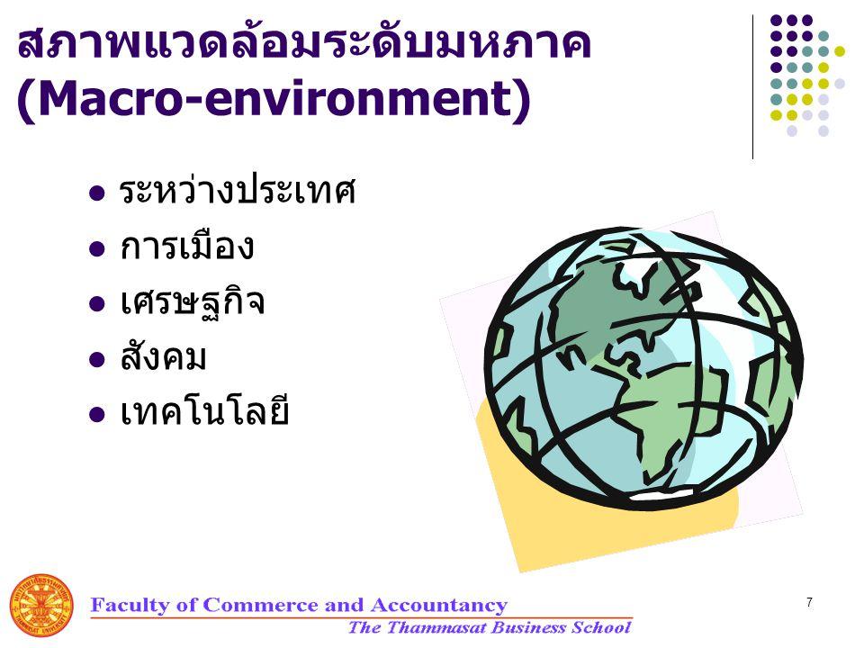7 สภาพแวดล้อมระดับมหภาค (Macro-environment) ระหว่างประเทศ การเมือง เศรษฐกิจ สังคม เทคโนโลยี