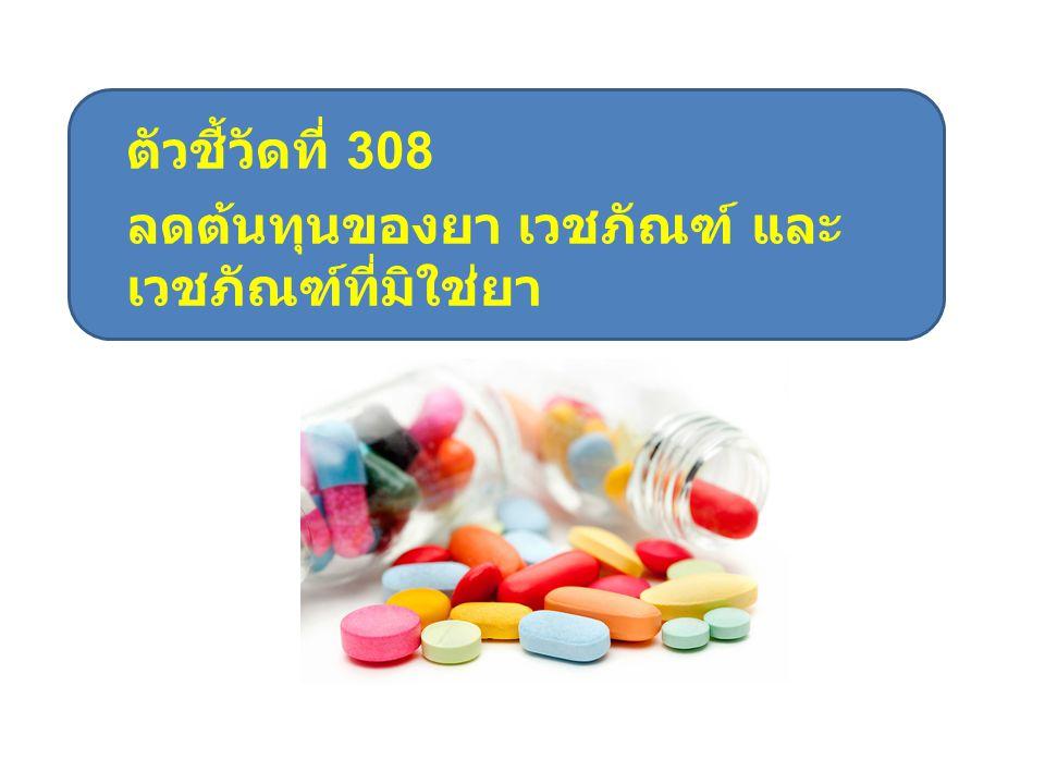 ตัวชี้วัดที่ 308 ลดต้นทุนของยา เวชภัณฑ์ และ เวชภัณฑ์ที่มิใช่ยา