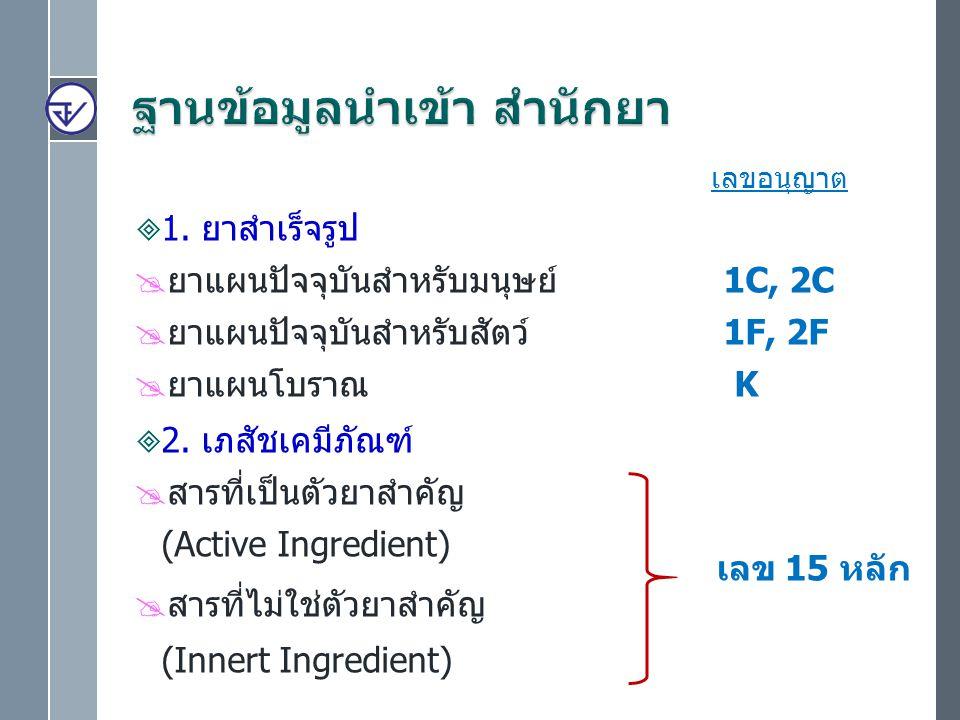 เลขอนุญาต  1. ยาสำเร็จรูป  ยาแผนปัจจุบันสำหรับมนุษย์ 1C, 2C  ยาแผนปัจจุบันสำหรับสัตว์ 1F, 2F  ยาแผนโบราณ K  2. เภสัชเคมีภัณฑ์  สารที่เป็นตัวยาสำ