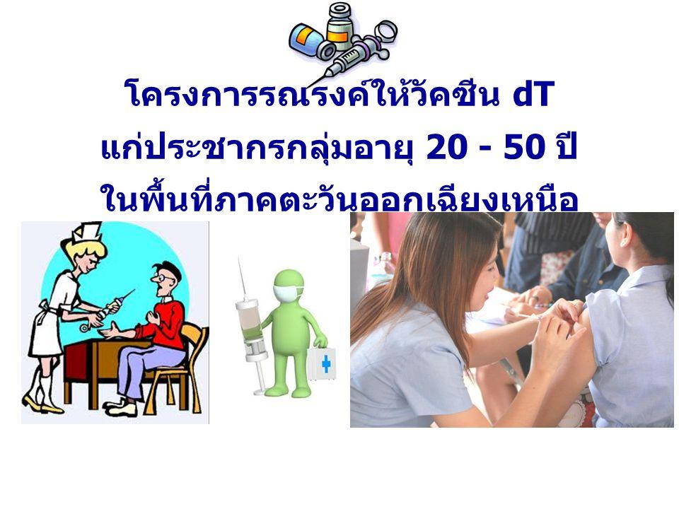 อัตราความครอบคลุมของการได้รับวัคซีนในเด็กอายุ 1 ปี และโรคติดต่อที่ป้องกันได้ด้วยวัคซีน ประเทศไทย : ปี 2520-2557 ที่มา: กลุ่มโรคติดต่อที่ป้องกันได้ด้วยวัคซีน, สำนักโรคติดต่อทั่วไป กรมควบคุมโรค กระทรวงสาธารณสุข บาดทะยัก ในเด็กแรกเกิด ไอกรน อัตราป่วยต่อประชากรแสนคน ความครอบคลุมการได้รับวัคซีน (%) อัตราป่วยต่อเด็กเกิดมีชีพแสนคน หัด 2556 คอตีบ โปลิโอ 2556