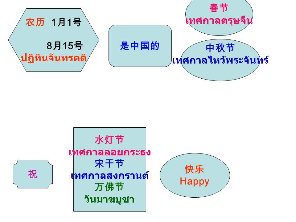 农历 1 月 1 号 8 月 15 号 ปฏิทินจันทรคติ 是中国的 春节 เทศกาลตรุษจีน 中秋节 เทศกาลไหว้พระจันทร์ 祝 水灯节 เทศกาลลอยกระธง 宋干节 เทศกาลสงกรานต์ 万佛节 วันมาฆบูชา 快乐 Happy