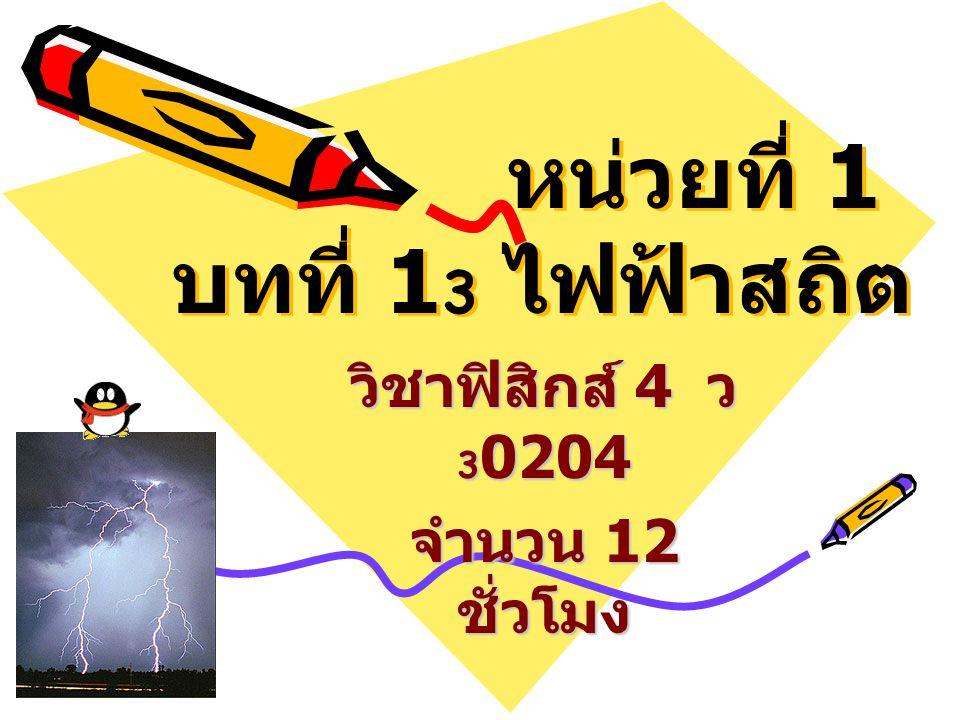 บทที่ 1 3 ไฟฟ้า สถิต 1 3.1 ปรากฏการณ์ธรรมชาติ ของไฟฟ้า ปรากฏการณ์ธรรมชาติ ของไฟฟ้า 1 3.2 ประจุไฟฟ้า ประจุไฟฟ้า 13.3 กฎการอนุรักษ์ประจุ ไฟฟ้า กฎการอนุรักษ์ประจุ ไฟฟ้า 13.4 การเหนี่ยวนำไฟฟ้า การเหนี่ยวนำไฟฟ้า 13.5 แรงระหว่างประจุและ กฎของคูลอมบ์ แรงระหว่างประจุและ กฎของคูลอมบ์ 13.6 สนามไฟฟ้า สนามไฟฟ้า 13.7 เส้นแรงไฟฟ้า เส้นแรงไฟฟ้า