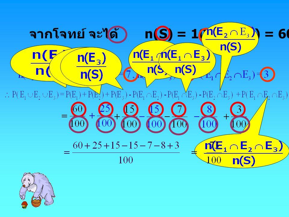 จากโจทย์ จะได้ n(S) = 100, n(E 1 ) = 60, n(E 2 ) = 25, n(E 3 ) = 15,