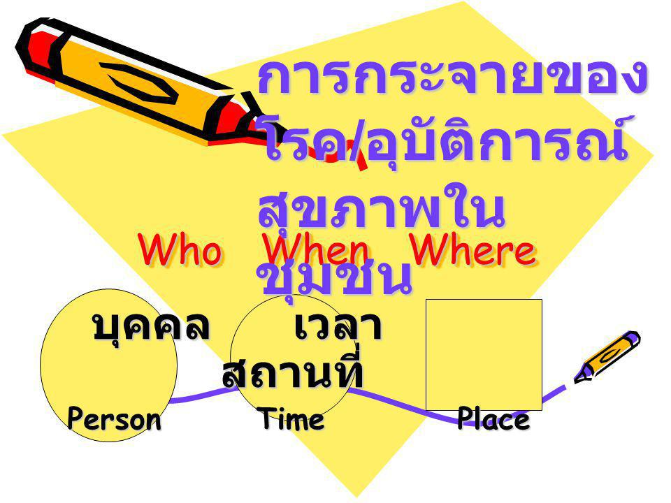 Who When Where บุคคลเวลา สถานที่ PersonTimePlace PersonTimePlace การกระจายของ โรค / อุบัติการณ์ สุขภาพใน ชุมชน