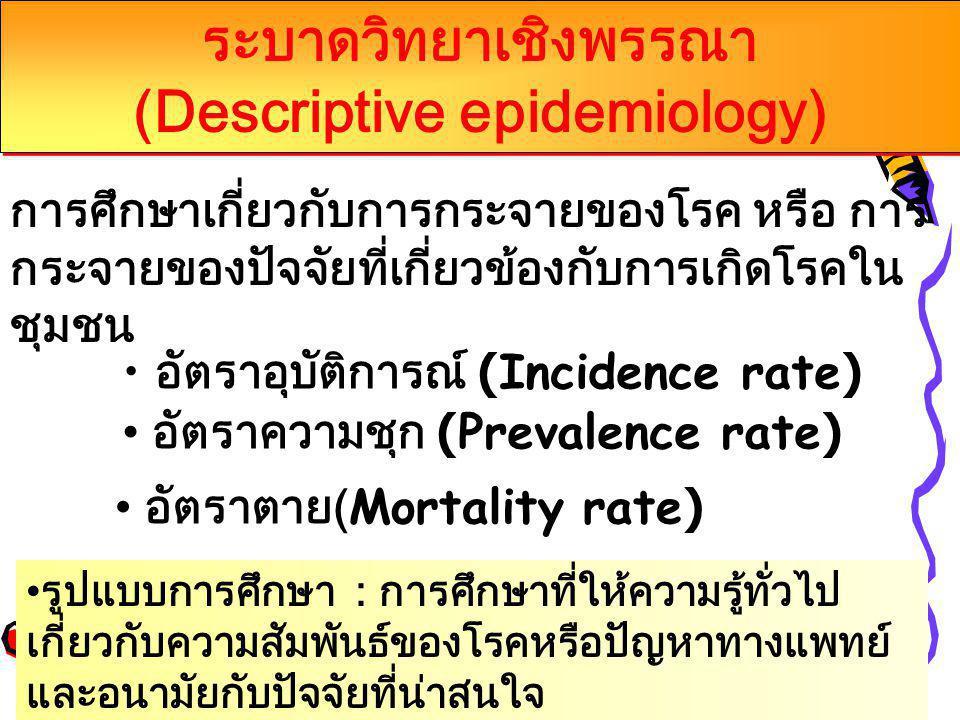 การศึกษาเกี่ยวกับการกระจายของโรค หรือ การ กระจายของปัจจัยที่เกี่ยวข้องกับการเกิดโรคใน ชุมชน ระบาดวิทยาเชิงพรรณา (Descriptive epidemiology) ระบาดวิทยาเ