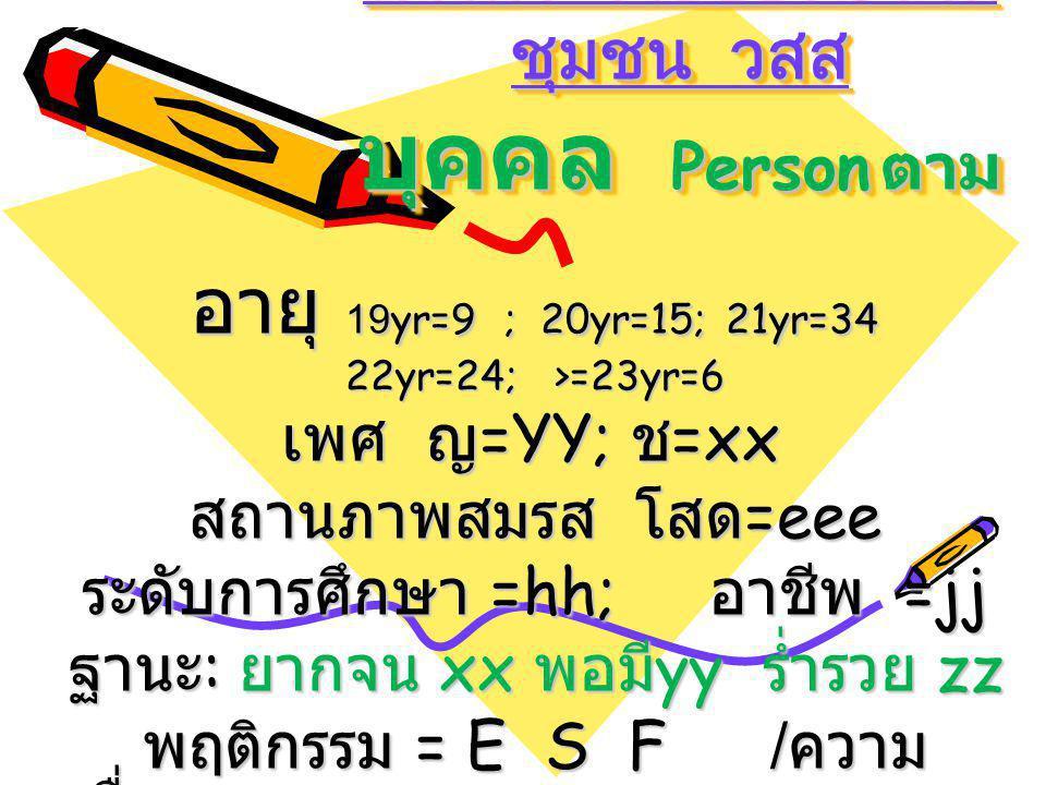 การกระจายของ 61ใน ชุมชน วสส บุคคล Person ตาม อายุ 19yr=9; 20yr=15; 21yr=34 22yr=24;>=23yr=6 เพศ ญ =YY; ช =xx เพศ ญ =YY; ช =xx สถานภาพสมรส โสด =eee ระด